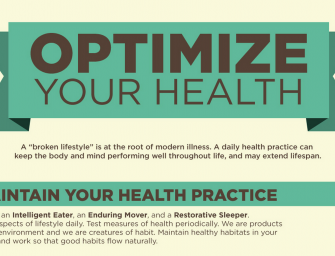 Optimize Your Health: A humanOS Infographic